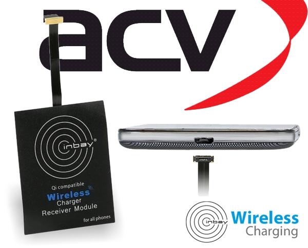 Inbay Qi induktiver Empfänger Ladeempfänger Micro USB unten