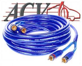 Cinch-Kabel - 0,75m - doppelt abgeschirmt