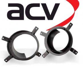 Lautsprecher Adapterringe für Volvo S60 V70 XC70 2000-2009 Türe Front 165mm
