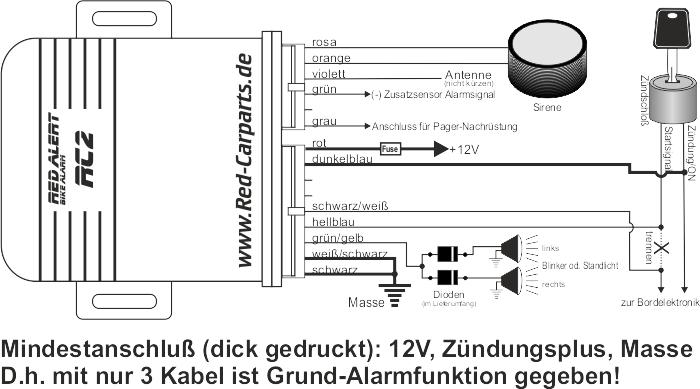 Ausgezeichnet Elektrischer Anschluss Für Anhänger Ideen - Die Besten ...