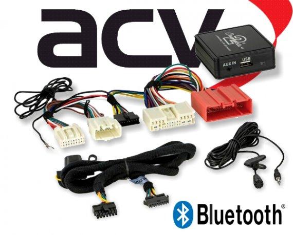 Bluetooth Empfänger zum Nachrüsten Adapter Schnittstelle für Mazda 58-002 mit Panasonic Radio