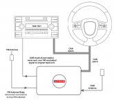 DAB+ Nachrüstung für digitalen Radioempfang für Suzuki