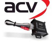 High-Low Adapter Premium Hochpegel Adapter 2 Kanal mit Remote